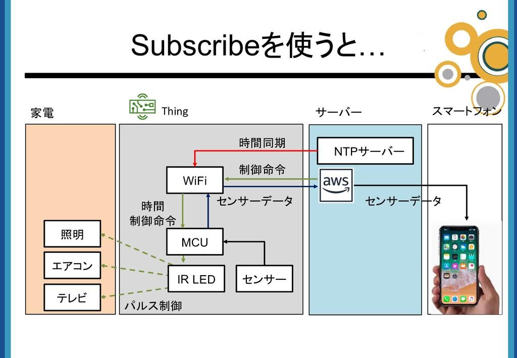 Subscribeを使うと… WiFi センサーデータ センサー NTPサーバー 時間同期 T...