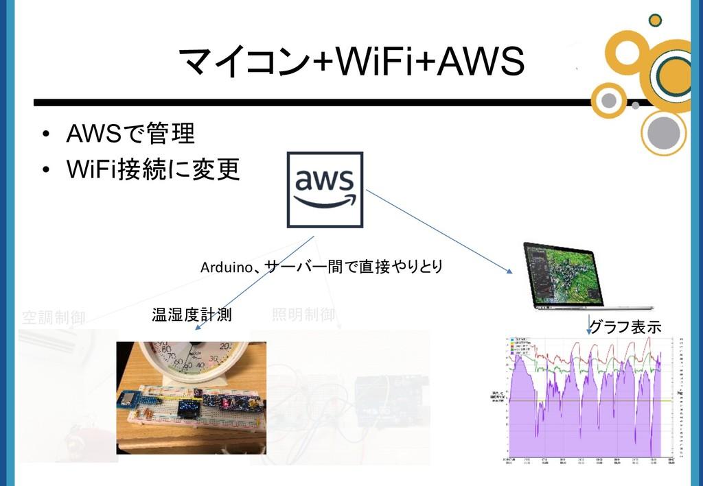 • AWSで管理 • WiFi接続に変更 マイコン+WiFi+AWS 空調制御 照明制御 グラ...