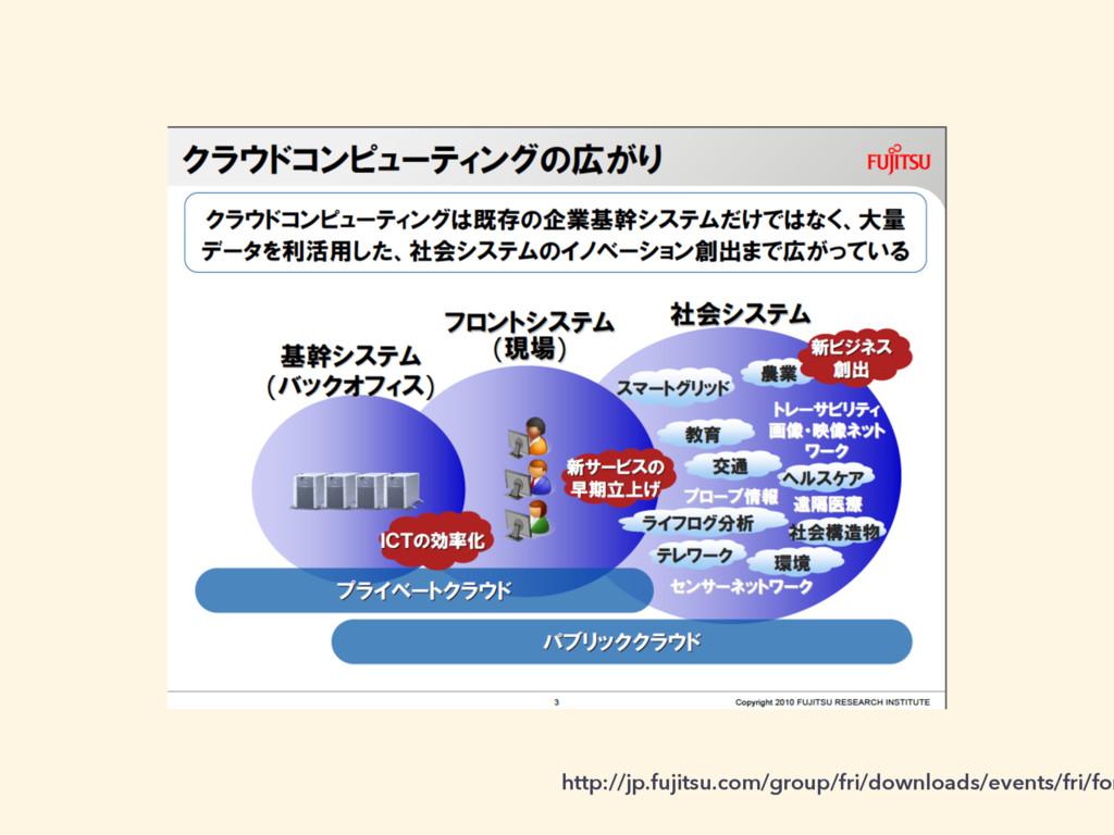 http://jp.fujitsu.com/group/fri/downloads/event...