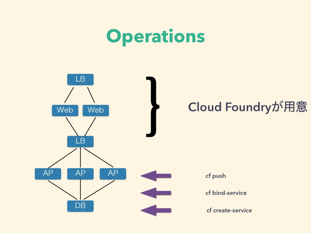 """Operations 8FC 8FC """"1 %# -# -# """"1 """"1 } Cloud Fo..."""