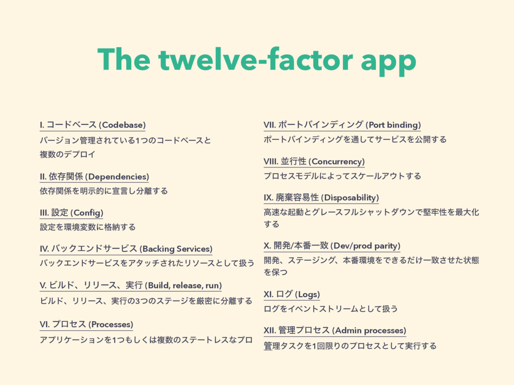 The twelve-factor app I. ίʔυϕʔε (Codebase) όʔδ...