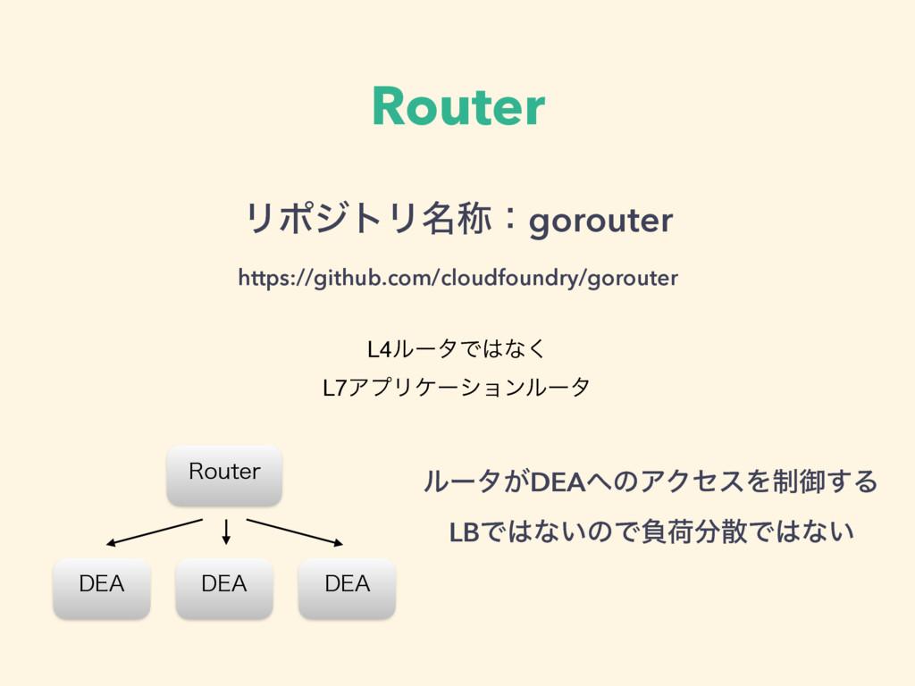 Router ϦϙδτϦ໊শɿgorouter https://github.com/clo...