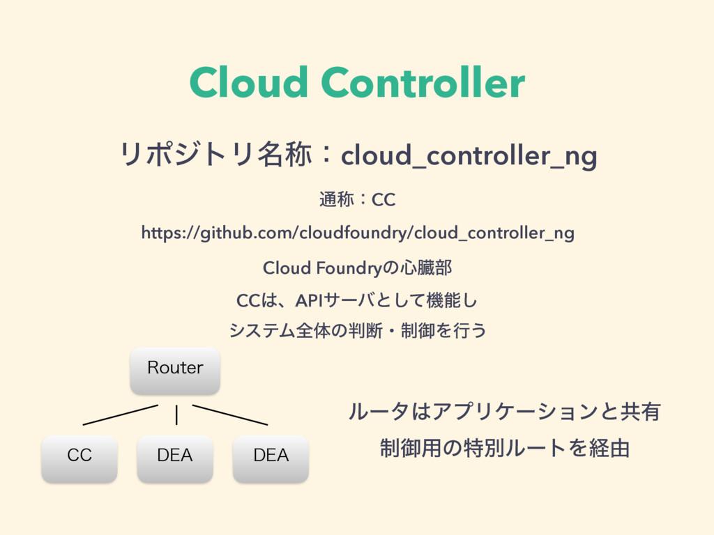 Cloud Controller ϦϙδτϦ໊শɿcloud_controller_ng ௨...