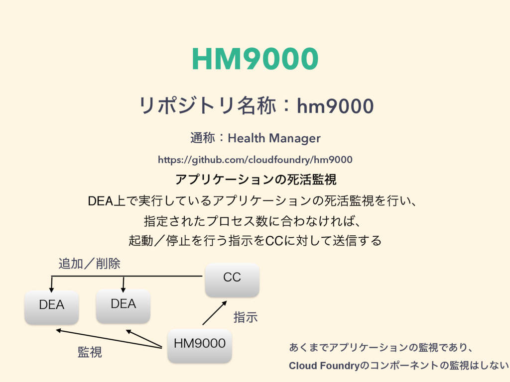 HM9000 ϦϙδτϦ໊শɿhm9000