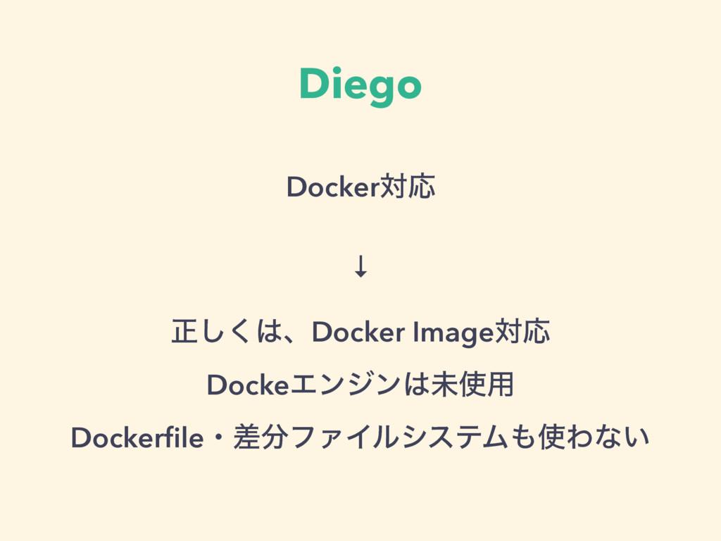 Diego DockerରԠ ↓ ਖ਼͘͠ɺDocker ImageରԠ DockeΤϯδϯ...