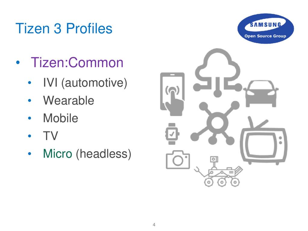 4 Tizen 3 Profiles • Tizen:Common • IVI (automo...