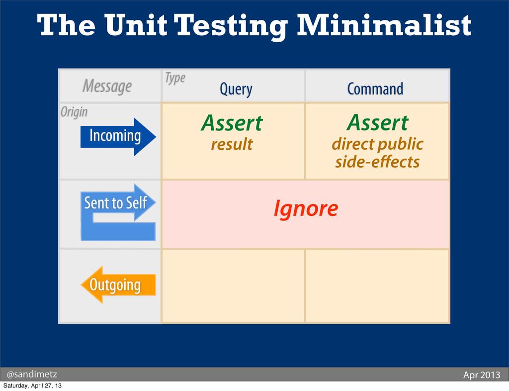 Query Command Assert result Assert direct publi...