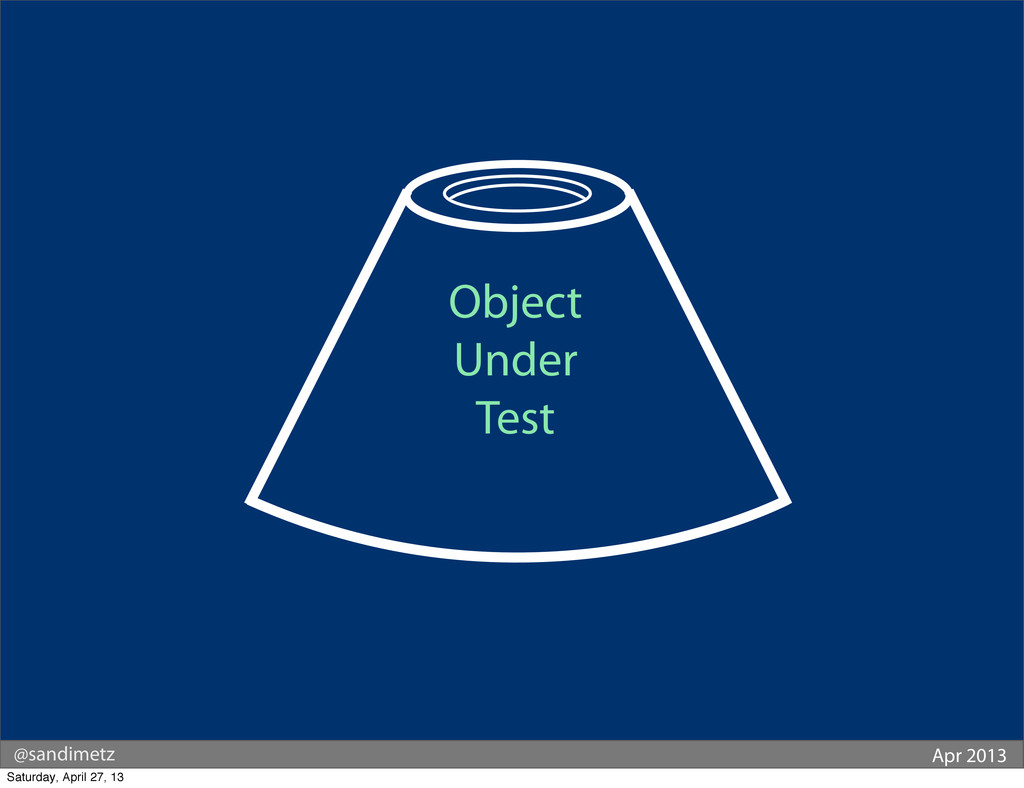@sandimetz Apr 2013 Object Under Test Saturday,...