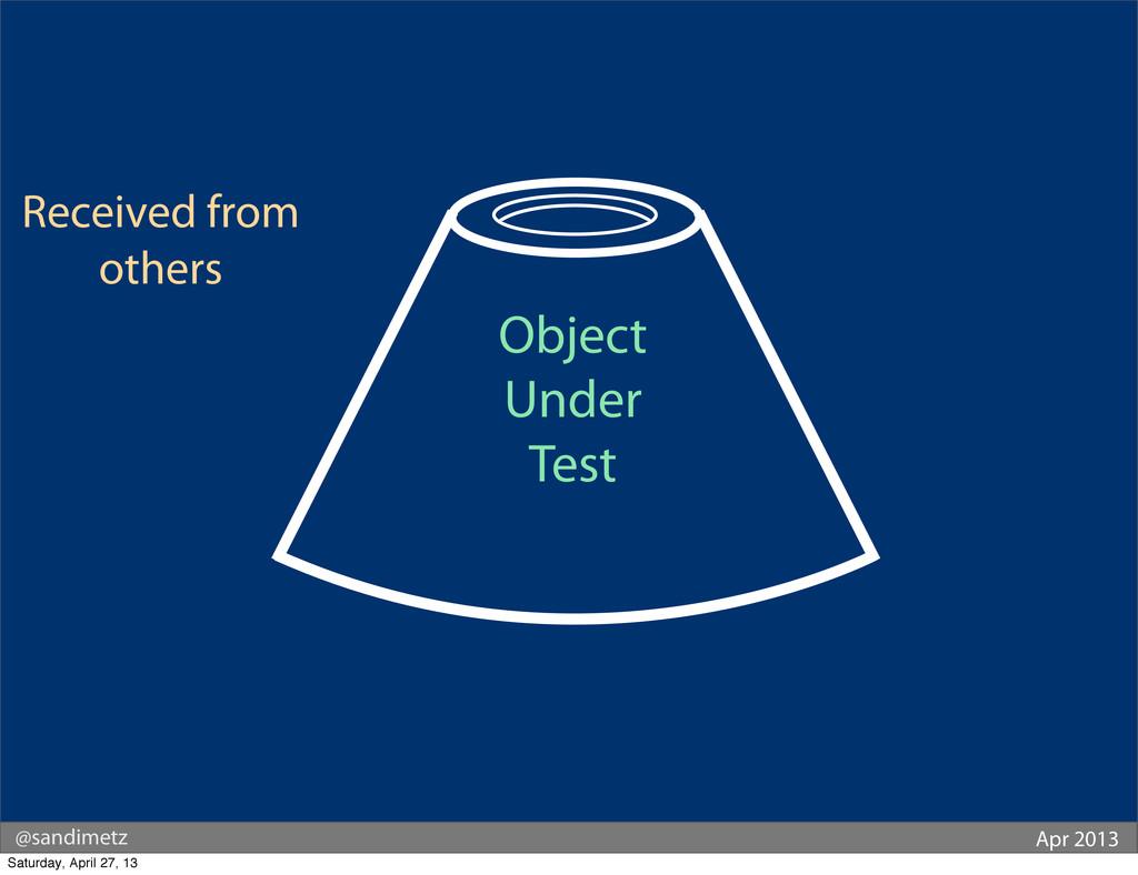 @sandimetz Apr 2013 Object Under Test Received ...