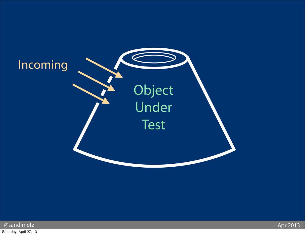 @sandimetz Apr 2013 Object Under Test Incoming ...