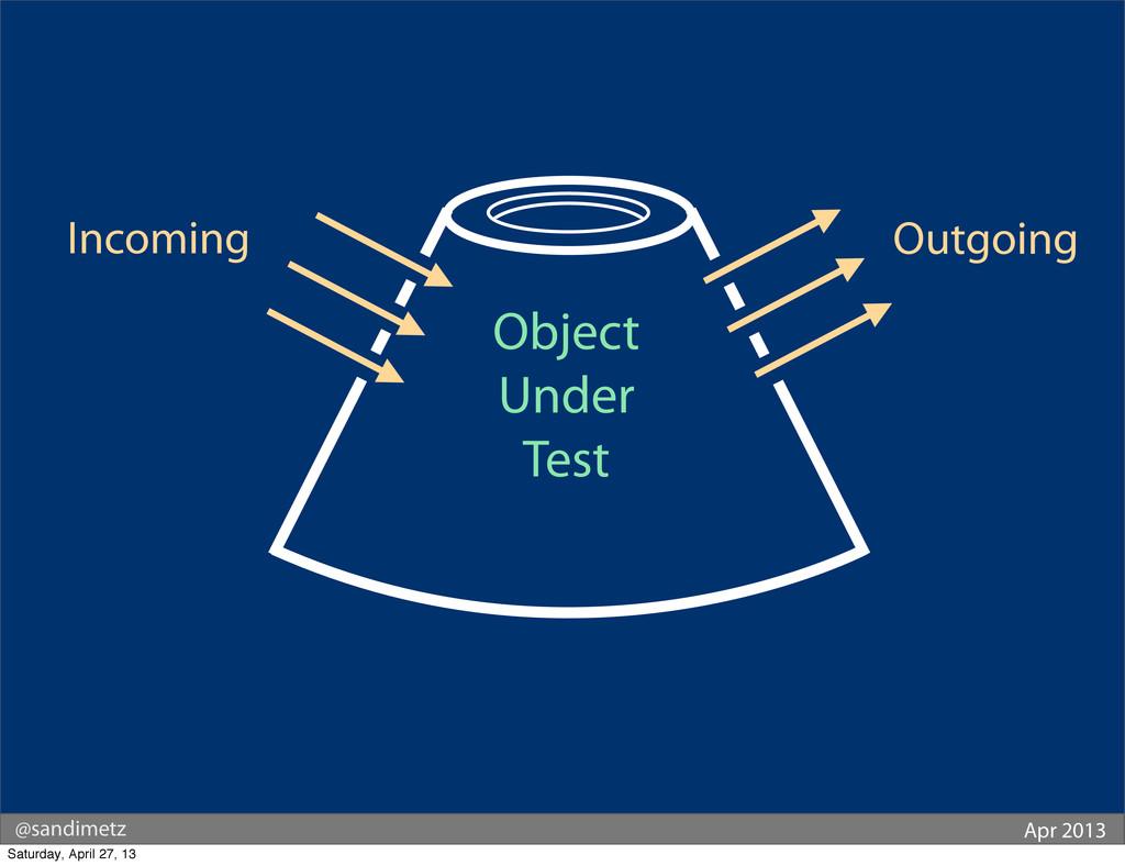 @sandimetz Apr 2013 Incoming Outgoing Object Un...