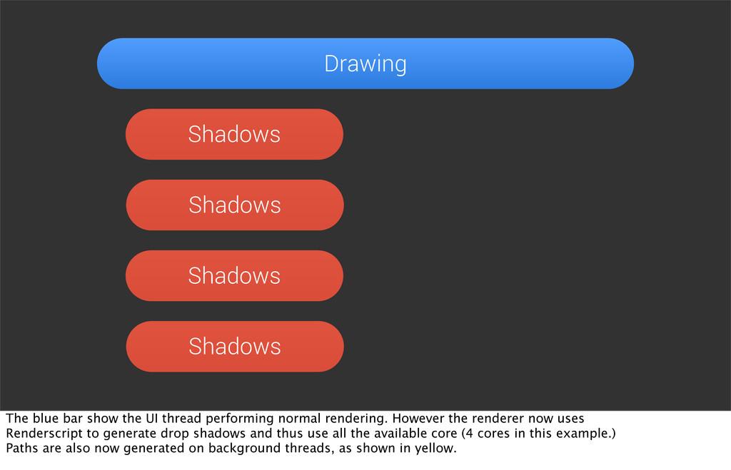 Drawing Shadows Shadows Shadows Shadows The blu...