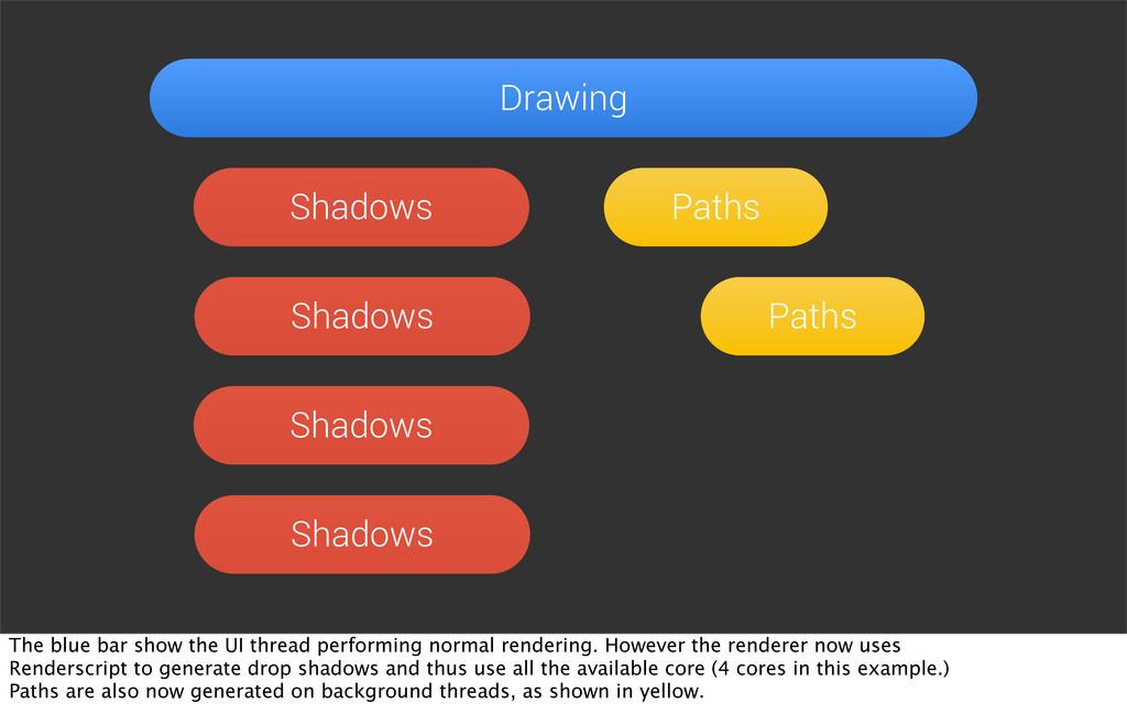 Drawing Paths Paths Shadows Shadows Shadows Sha...