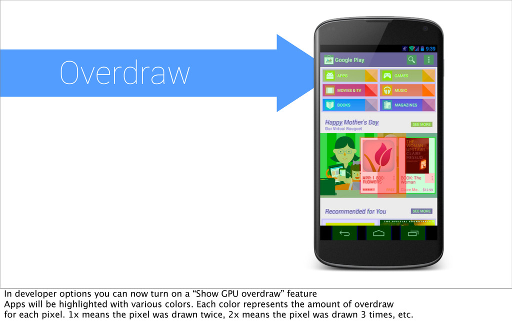 Overdraw In developer options you can now turn ...