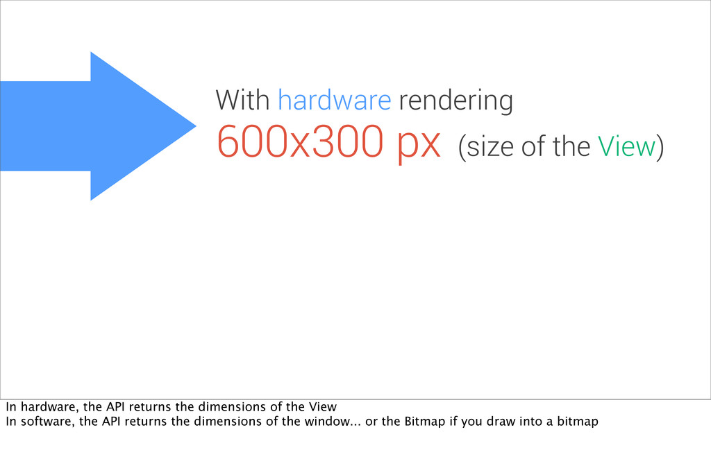 With hardware rendering 600x300 px (size of the...