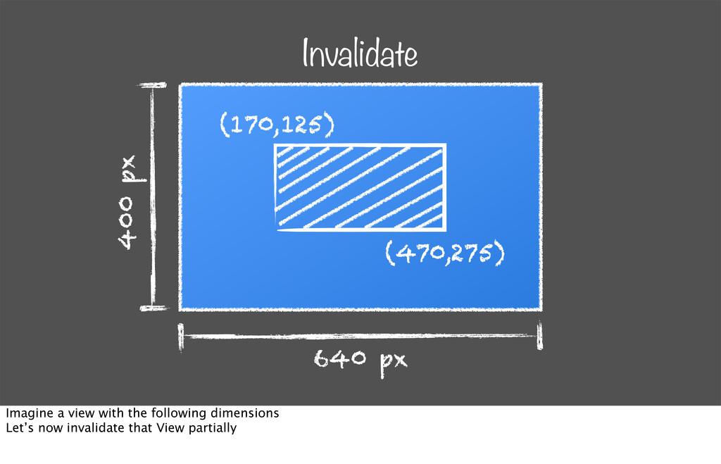 Invalidate 640 px 400 px (170,125) (470,275) Im...