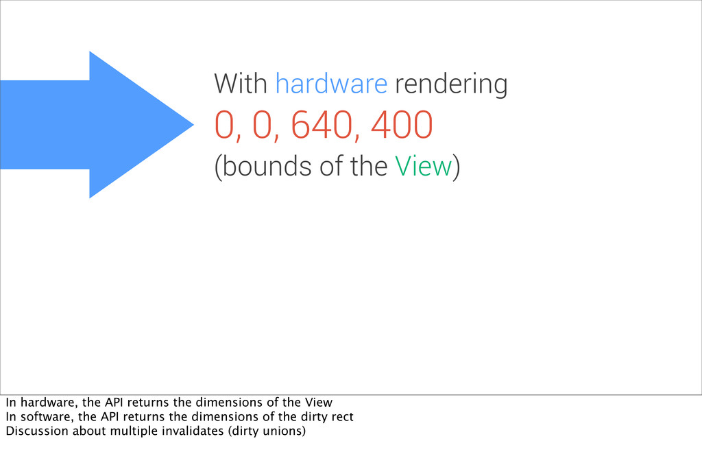 With hardware rendering 0, 0, 640, 400 (bounds ...