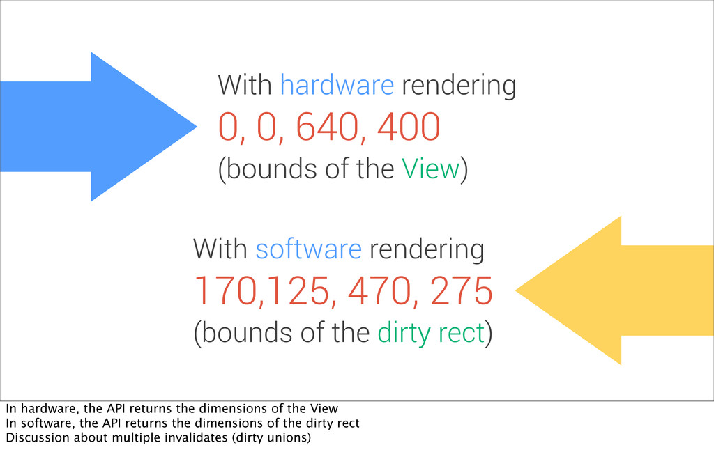 With hardware rendering With software rendering...