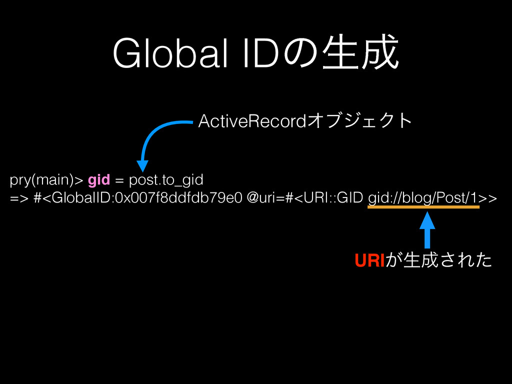 Global IDͷੜ੒ pry(main)> gid = post.to_gid => #<...