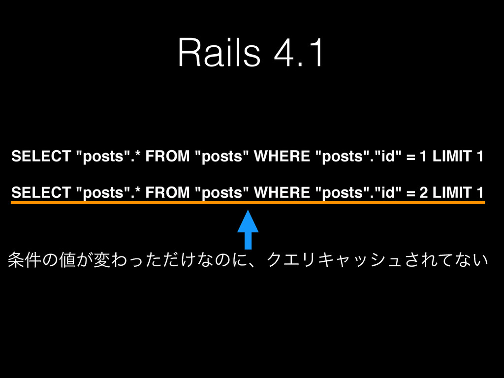 "Rails 4.1 SELECT ""posts"".* FROM ""posts"" WHERE ""..."