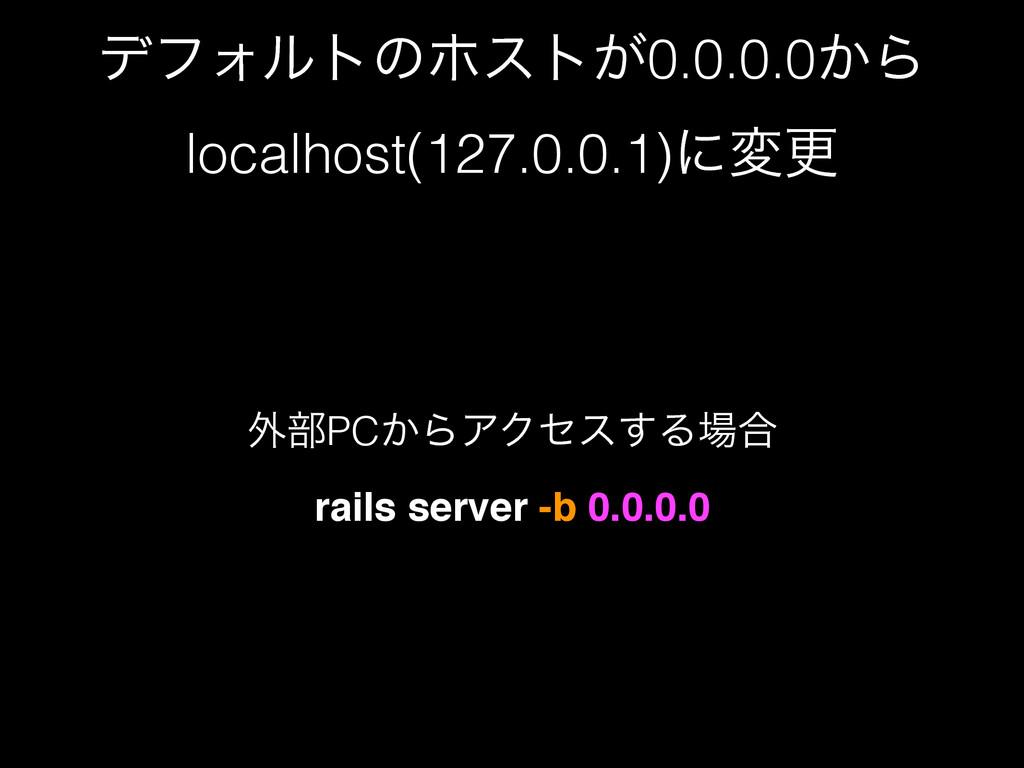 σϑΥϧτͷϗετ͕0.0.0.0͔Β localhost(127.0.0.1)ʹมߋ ֎෦P...