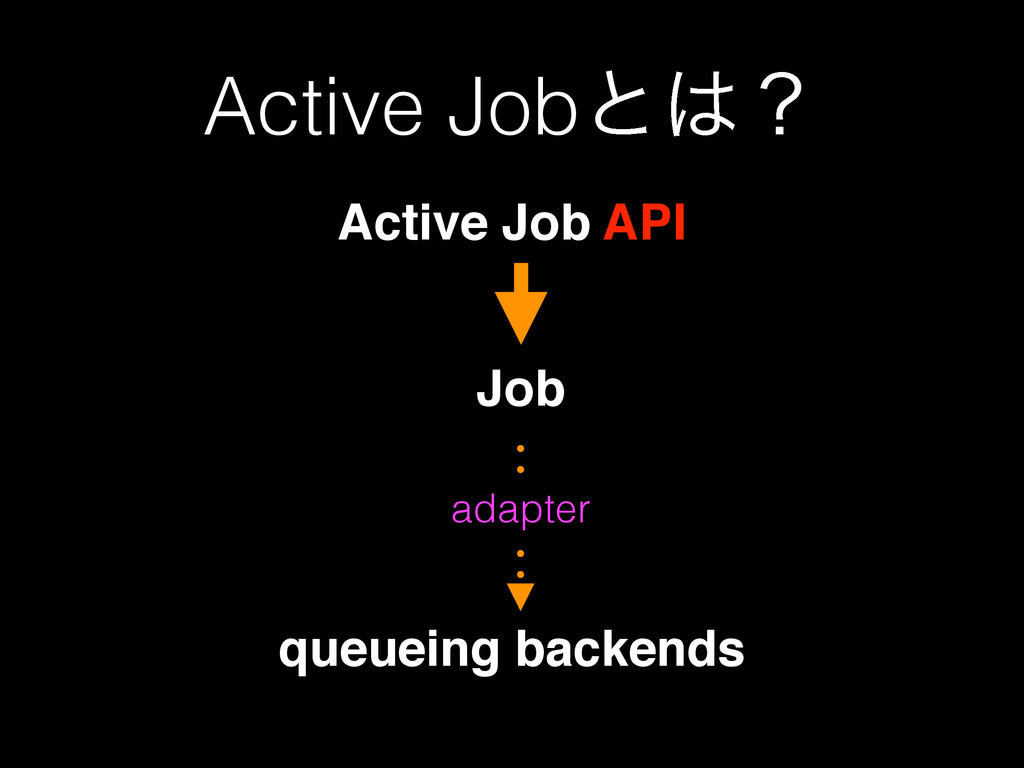 Active Jobͱ͸ʁ queueing backends Active Job API ...