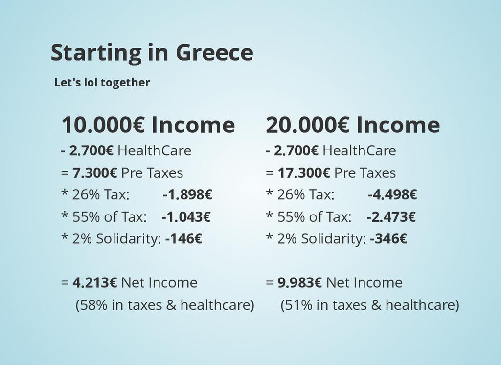 Starting in Greece Starting in Greece Let's lol...