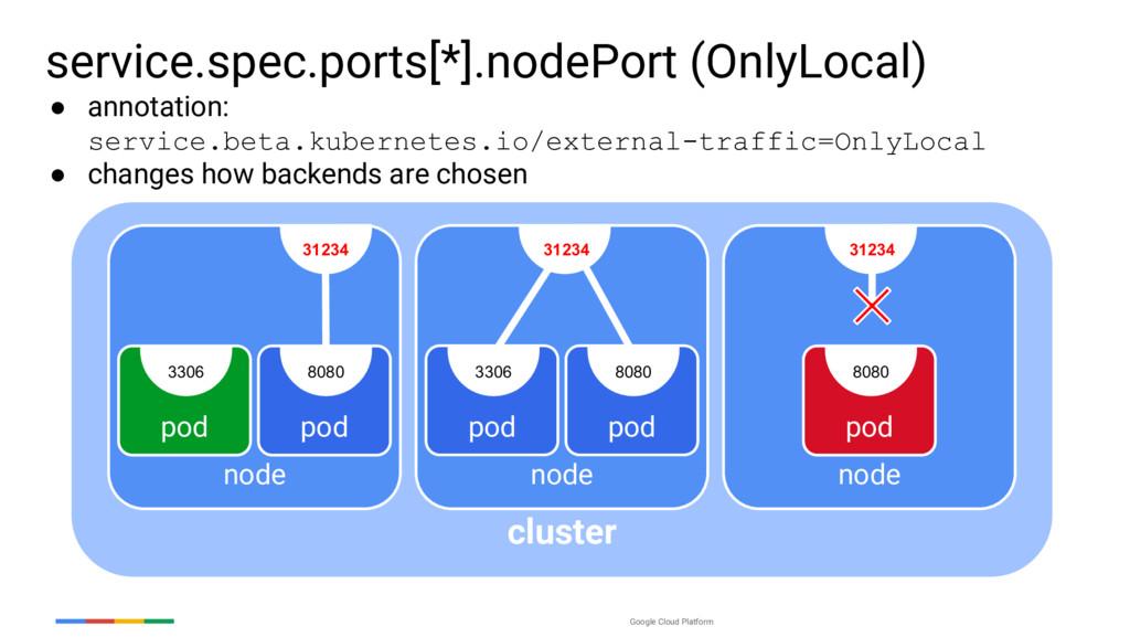 Google Cloud Platform service.spec.ports[*].nod...