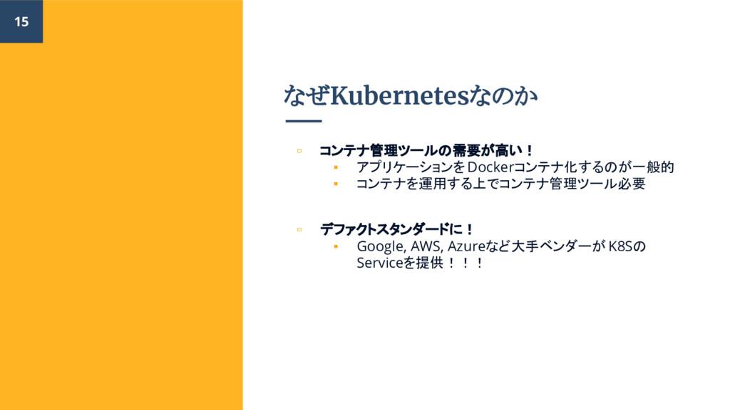 なぜKubernetesなのか ▫ コンテナ管理ツールの需要が高い! ▪ アプリケーションをD...