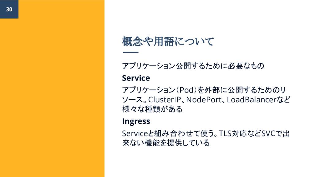 概念や用語について アプリケーション公開するために必要なもの Service アプリケーション...