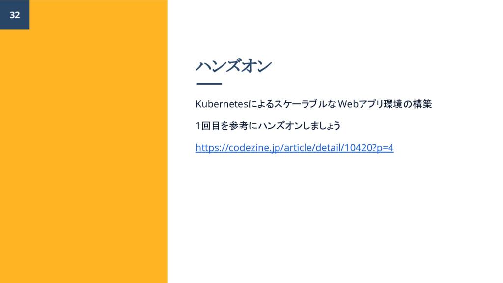 ハンズオン Kubernetesによるスケーラブルな Webアプリ環境の構築 1回目を参考にハ...