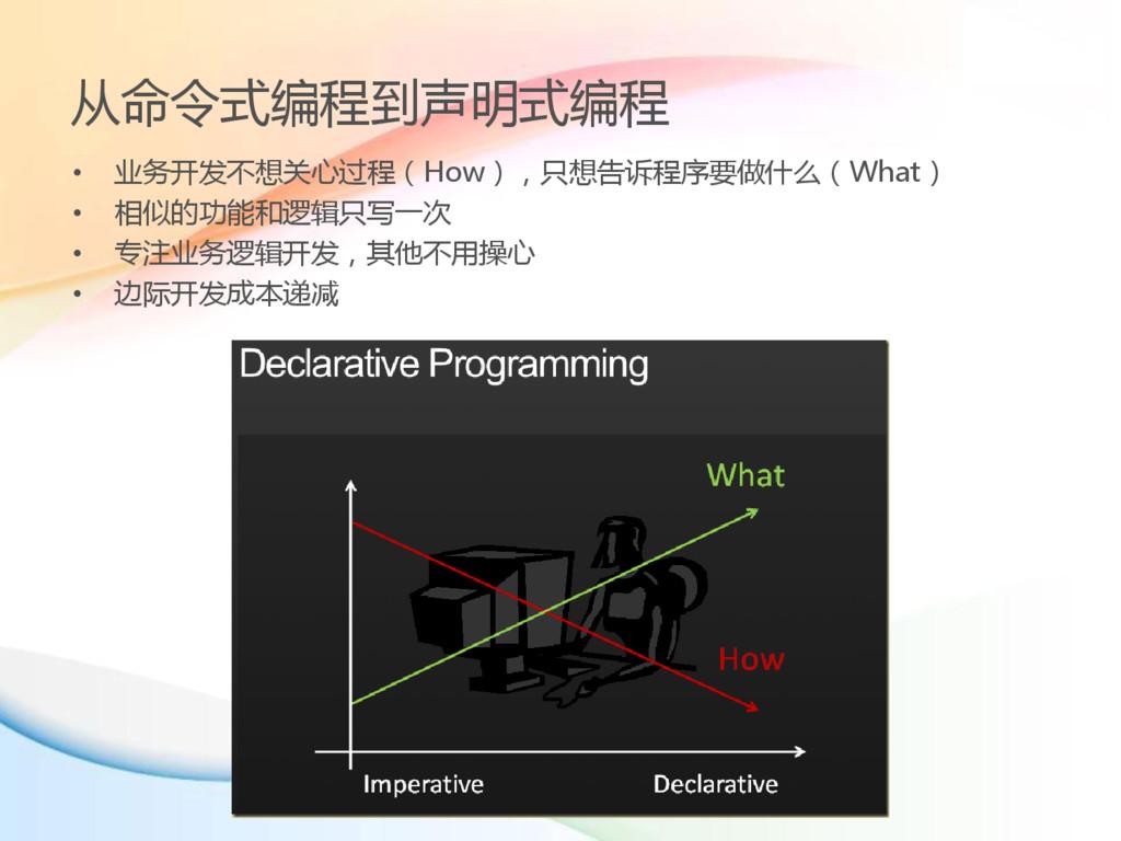从命令式编程到声明式编程 • 业务开发不想关心过程(How),只想告诉程序要做什么(What)...