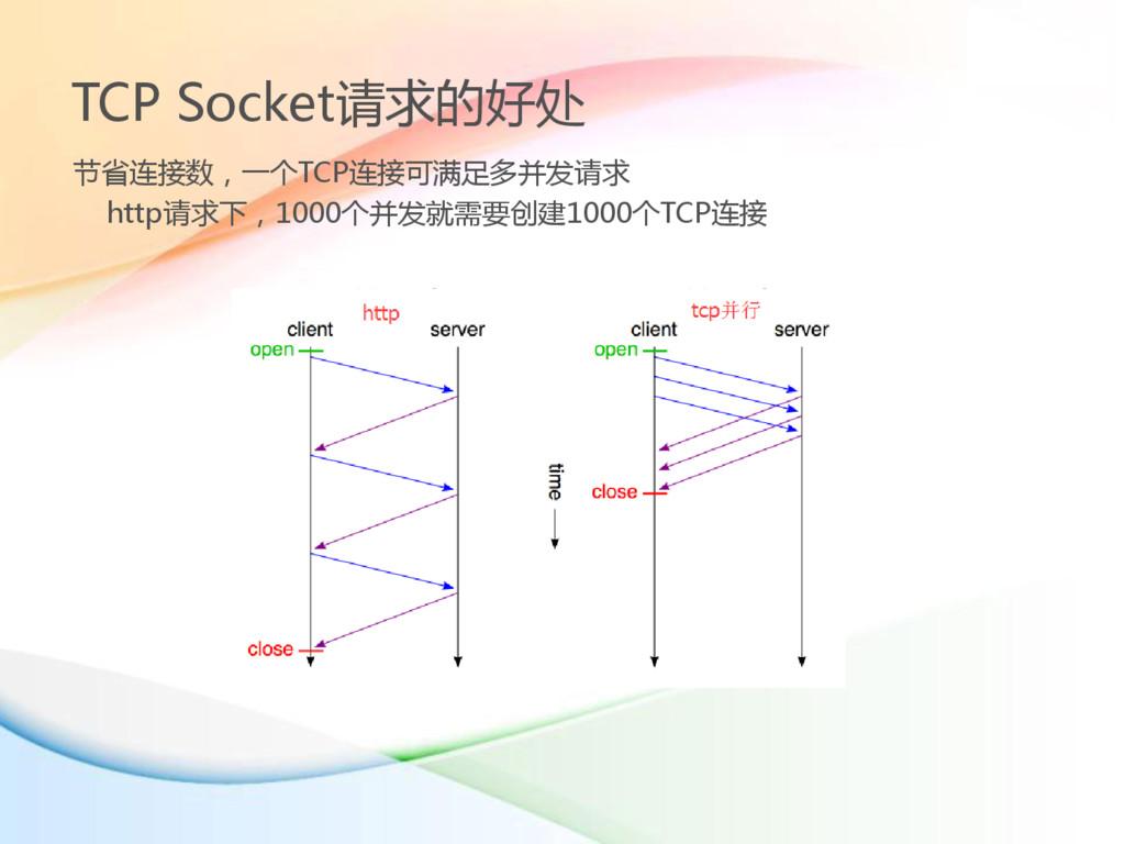 TCP Socket请求的好处 节省连接数,一个TCP连接可满足多并发请求 http请求下,1...