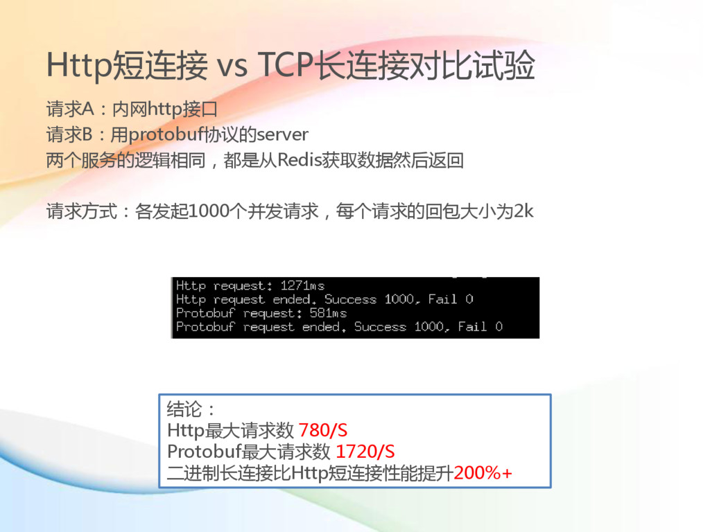 Http短连接 vs TCP长连接对比试验 请求A:内网http接口 请求B:用protobu...