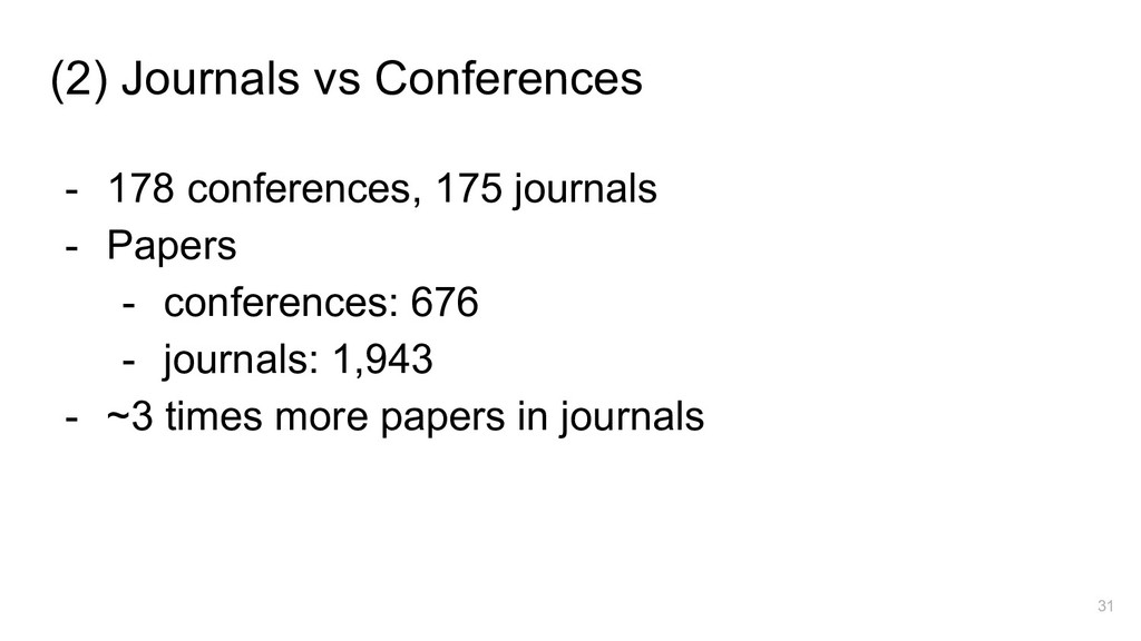 (2) Journals vs Conferences - 178 conferences, ...