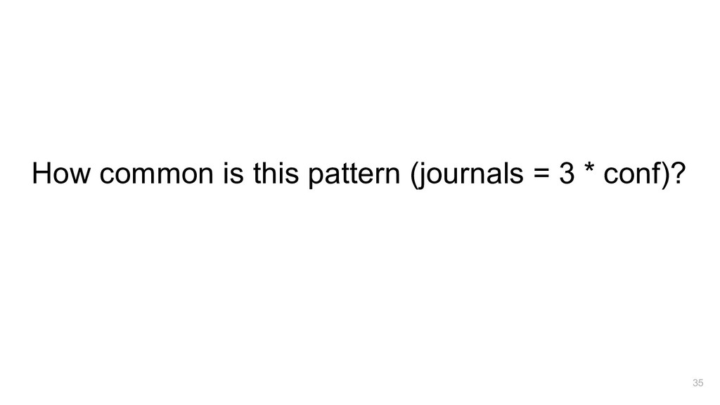 How common is this pattern (journals = 3 * conf...