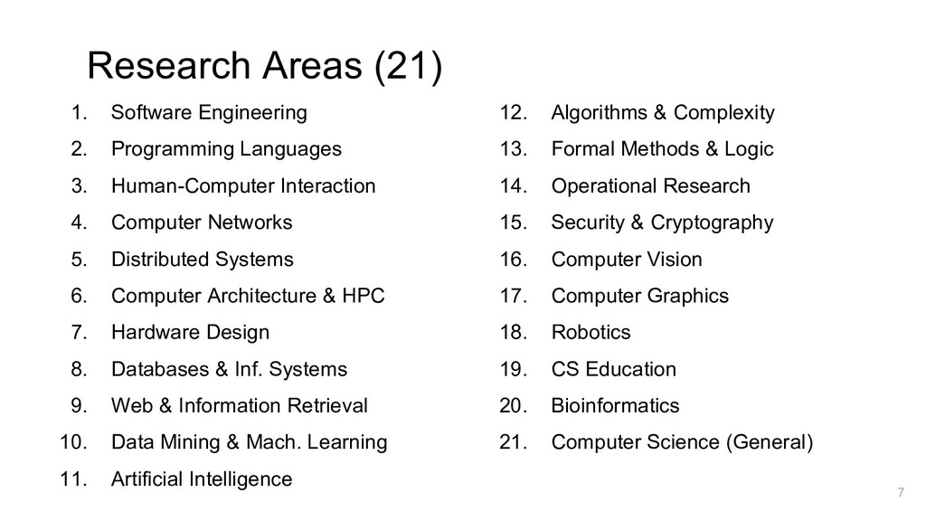 Research Areas (21) 7 1. Software Engineering 2...