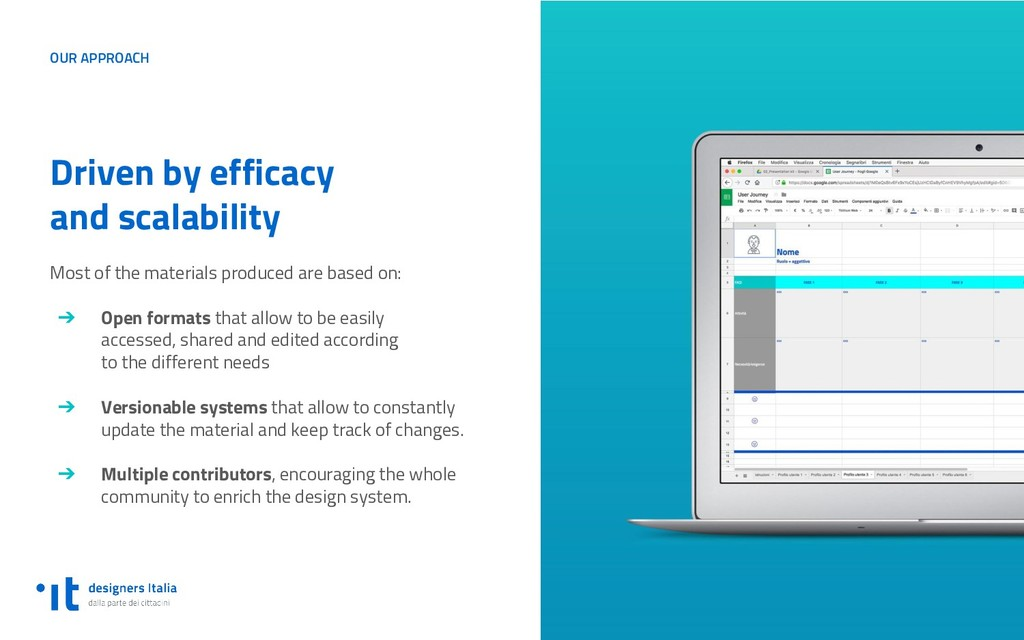 OUR APPROACH Driven by efficacy and scalability...