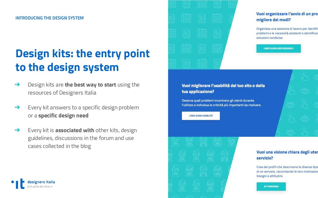 INTRODUCING THE DESIGN SYSTEM Design kits: the ...