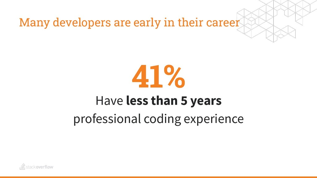 Many developers are early in their career 41% H...