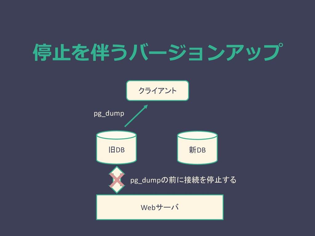 停止を伴うバージョンアップ Webサーバ pg_dump pg_dumpの前に接続を停止する ...