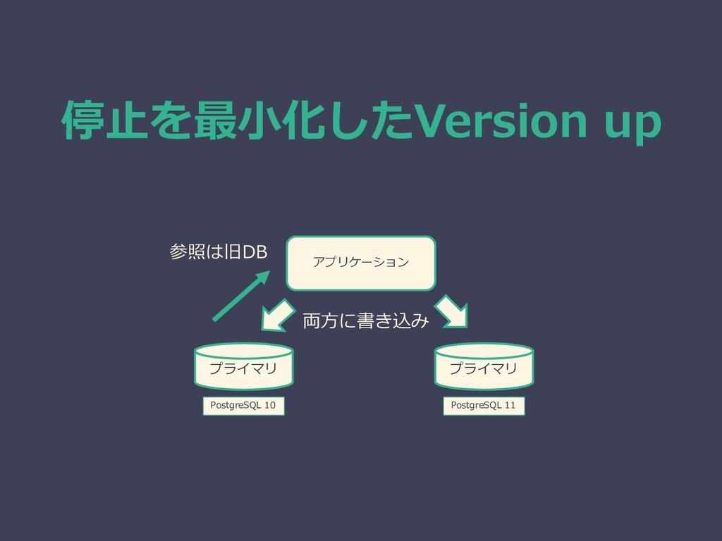 プライマリ プライマリ PostgreSQL 10 アプリケーション PostgreSQL 1...