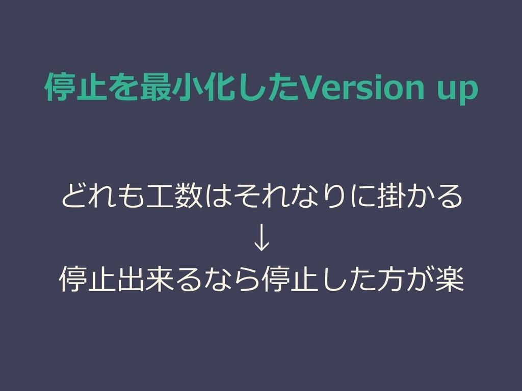 停止を最小化したVersion up どれも工数はそれなりに掛かる ↓ 停止出来るなら停止した...