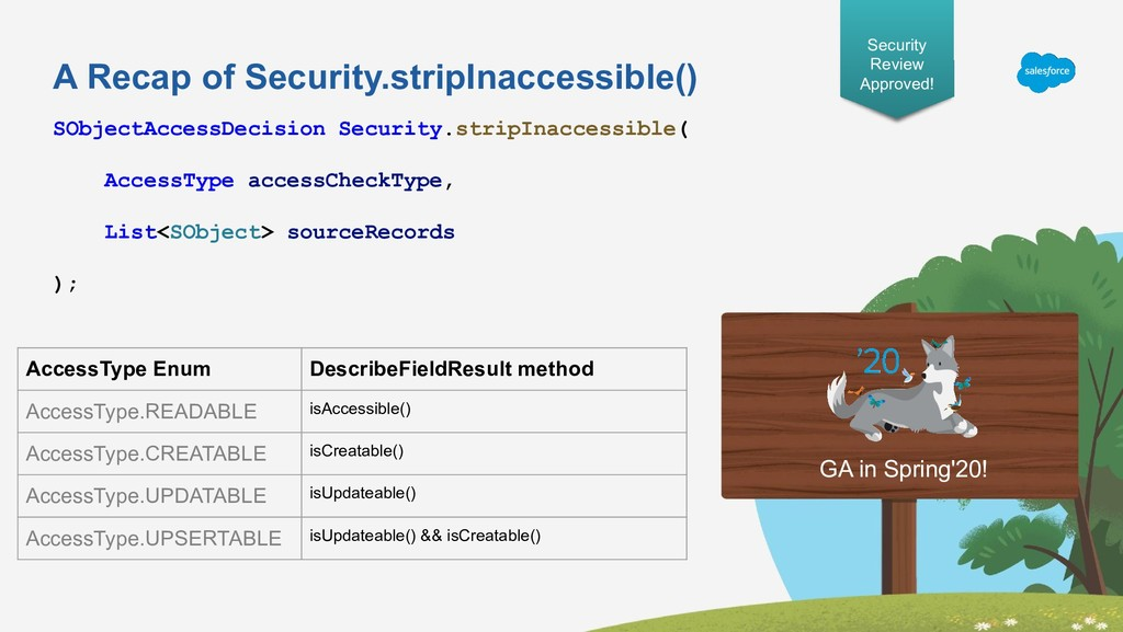 A Recap of Security.stripInaccessible() SObject...