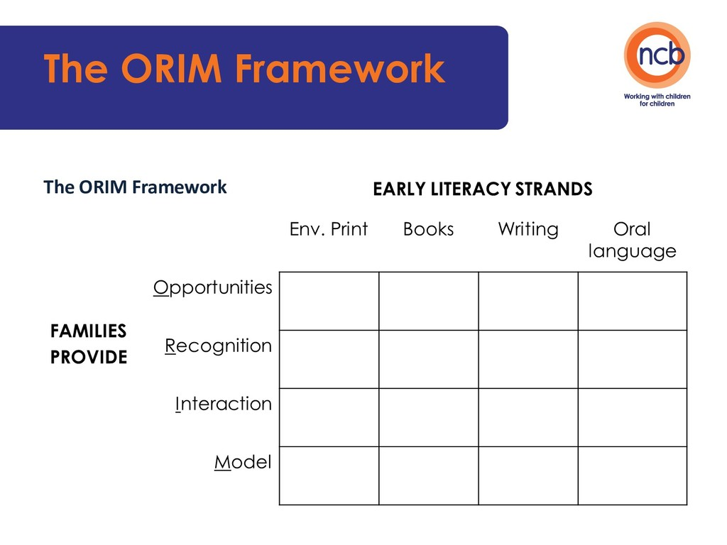 The ORIM Framework The ORIM Framework