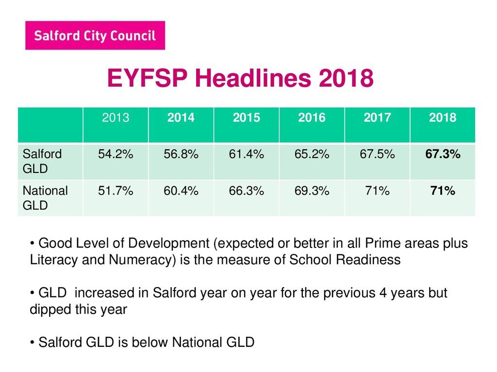 EYFSP Headlines 2018 2013 2014 2015 2016 2017 2...