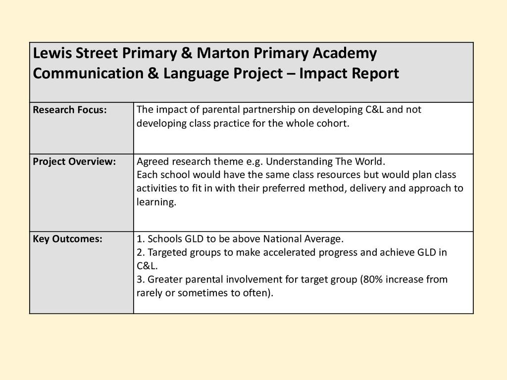 Lewis Street Primary & Marton Primary Academy C...