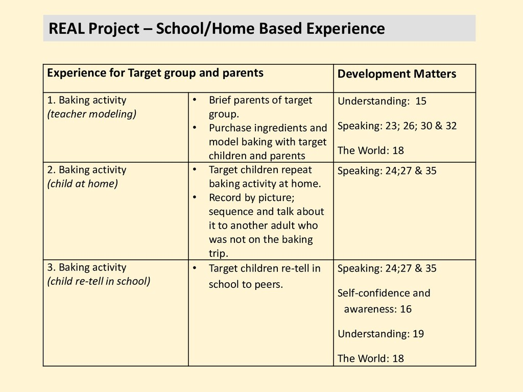 REAL Project – School/Home Based Experience Exp...