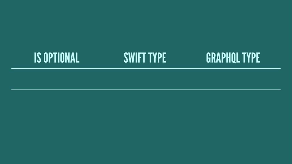 IS OPTIONAL SWIFT TYPE GRAPHQL TYPE