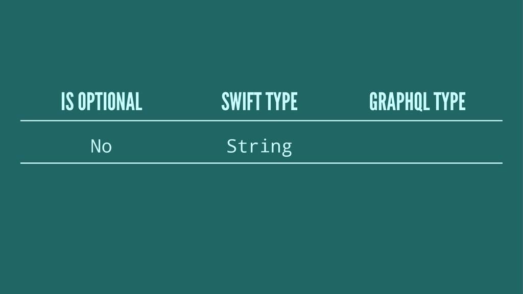 IS OPTIONAL SWIFT TYPE GRAPHQL TYPE No String